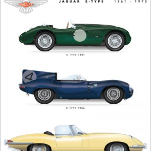 New Evolution Prints Sports Car Art