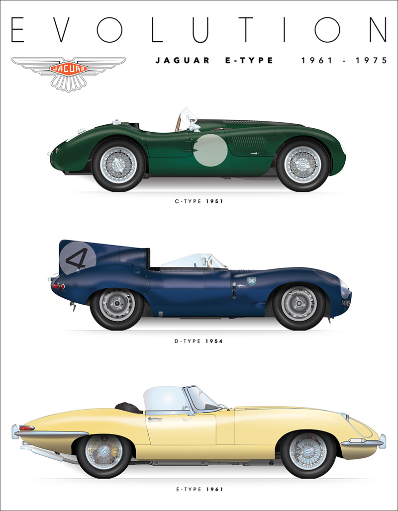 Jaguar E Type Evolution Display Sports Car Art