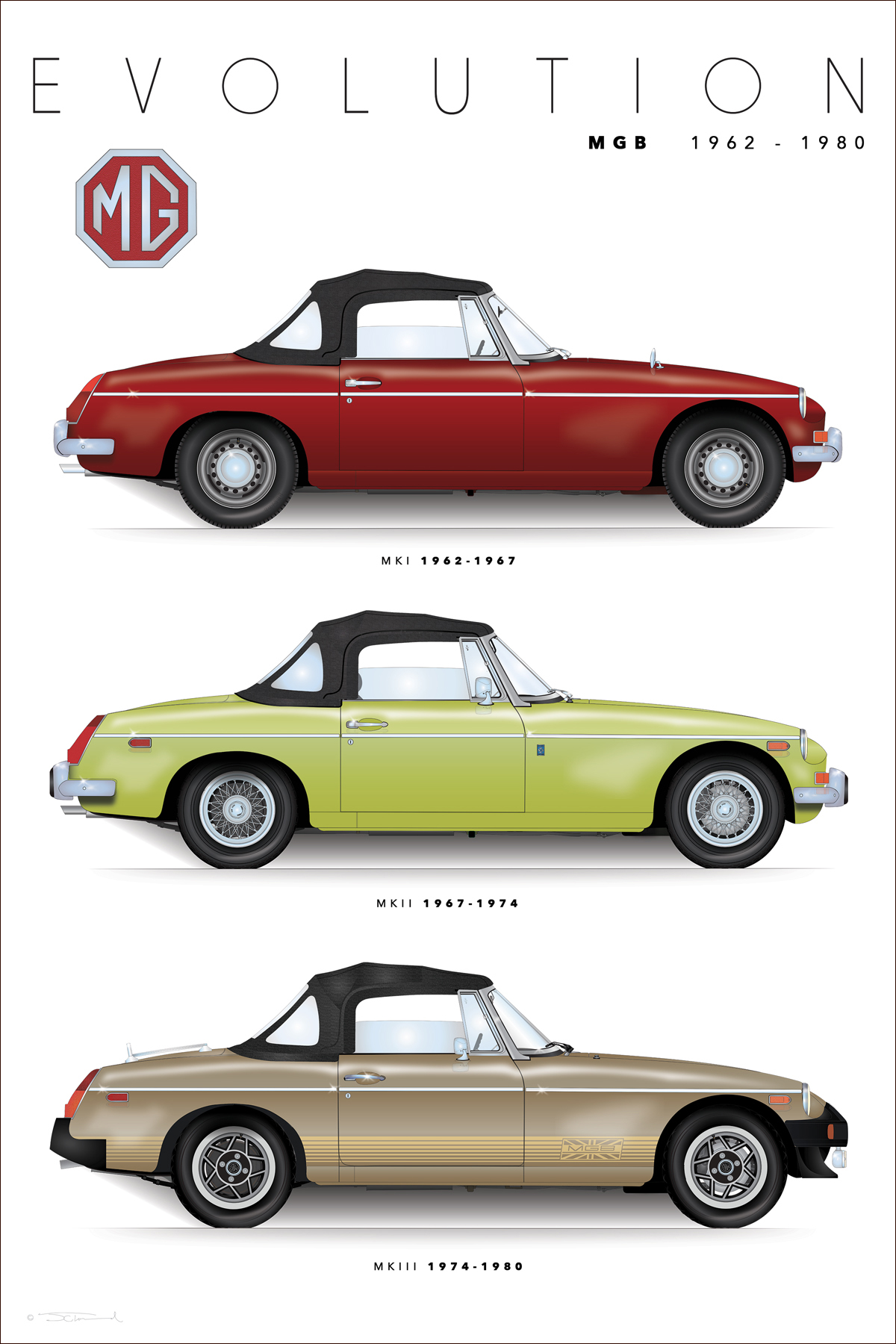 mgb evolution print sports car art